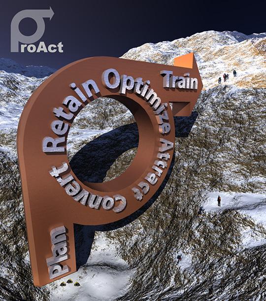 Proact Image